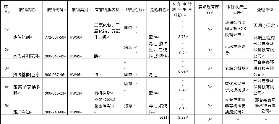 數據圖表.PNG